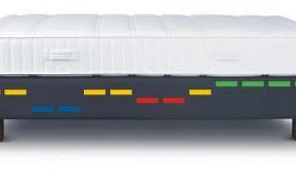 Slaap DNA